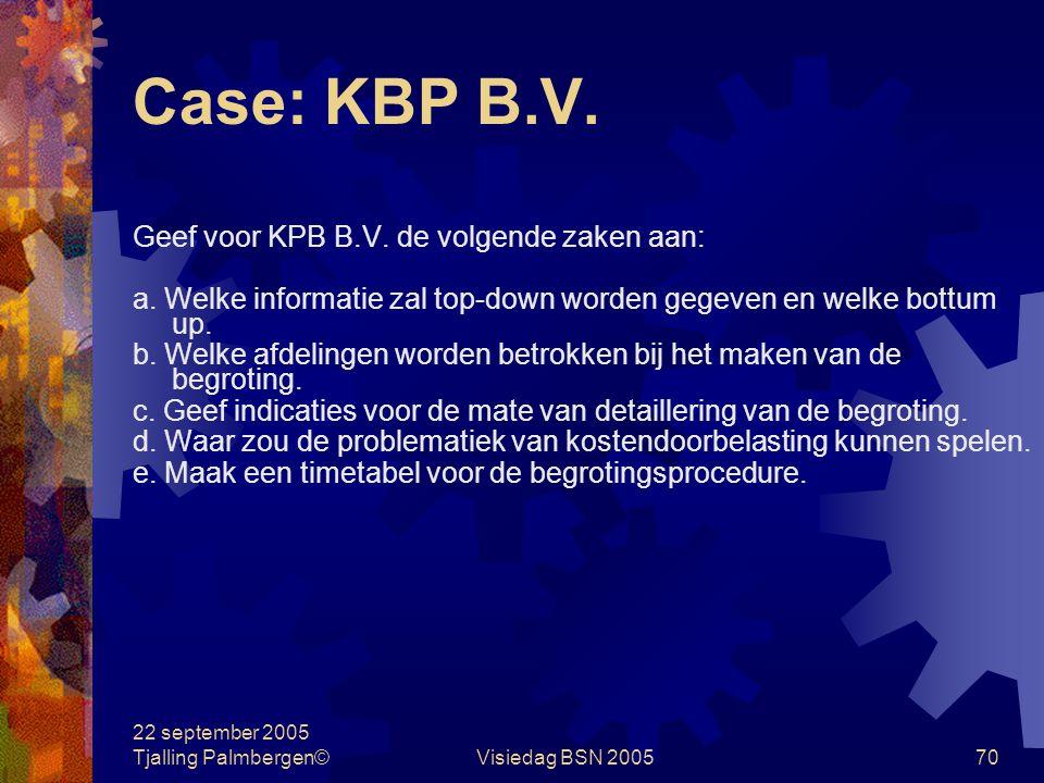 22 september 2005 Tjalling Palmbergen©Visiedag BSN 200569 Case: KBP B.V. De directie van kabelproductiebedrijf KPB B.V. wenst voor 15 november de begr