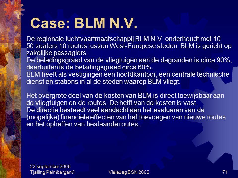 22 september 2005 Tjalling Palmbergen©Visiedag BSN 200570 Case: KBP B.V. Geef voor KPB B.V. de volgende zaken aan: a. Welke informatie zal top-down wo