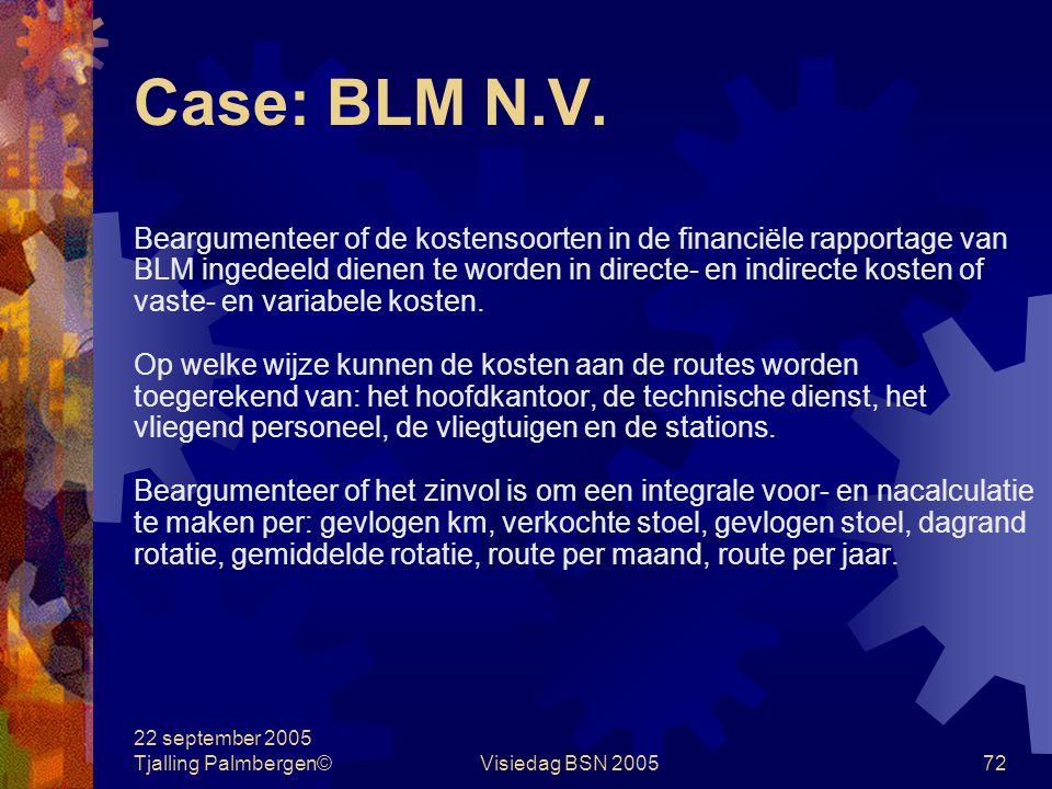 22 september 2005 Tjalling Palmbergen©Visiedag BSN 200571 Case: BLM N.V. De regionale luchtvaartmaatschappij BLM N.V. onderhoudt met 10 50 seaters 10