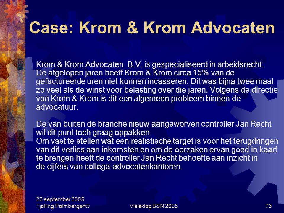 22 september 2005 Tjalling Palmbergen©Visiedag BSN 200572 Case: BLM N.V. Beargumenteer of de kostensoorten in de financiële rapportage van BLM ingedee