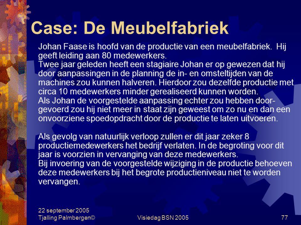 22 september 2005 Tjalling Palmbergen©Visiedag BSN 200576 Case: Boekwinkel Splinter a.Formuleer kort en bondig de strategie van Boekwinkel Splinter. b