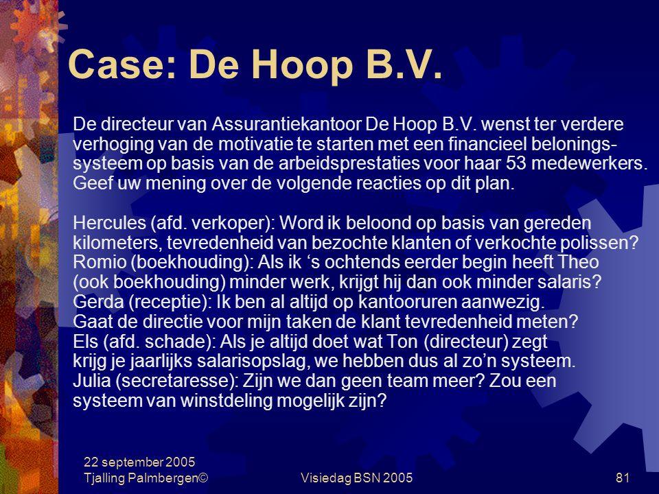 22 september 2005 Tjalling Palmbergen©Visiedag BSN 200580 Case: Adam Human Resource B.V. Alexander de Wit, controller van Adam Human Resource B.V., he
