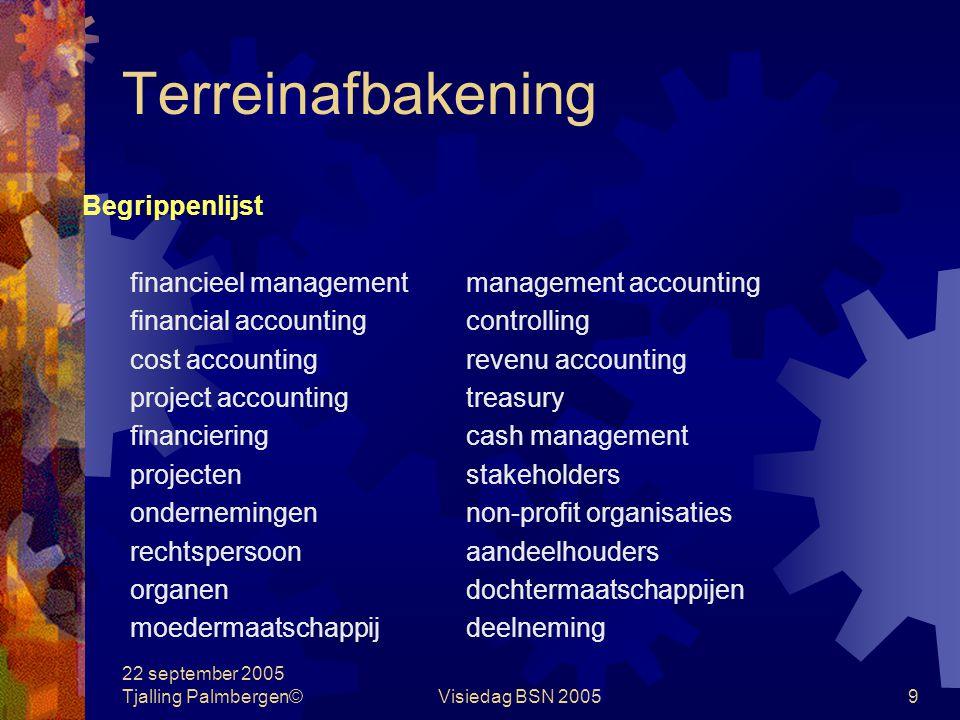 22 september 2005 Tjalling Palmbergen©Visiedag BSN 20058 Terreinafbakening Financieel management is de economische kant van het beheer. De economische