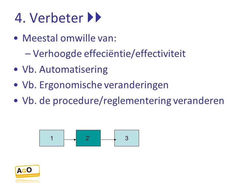 4. Verbeter  Meestal omwille van: –Verhoogde effeciëntie/effectiviteit Vb. Automatisering Vb. Ergonomische veranderingen Vb. de procedure/reglemente