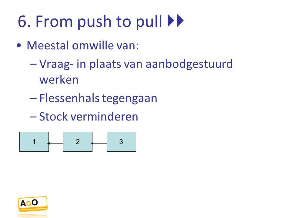 6. From push to pull  Meestal omwille van: –Vraag- in plaats van aanbodgestuurd werken –Flessenhals tegengaan –Stock verminderen 123