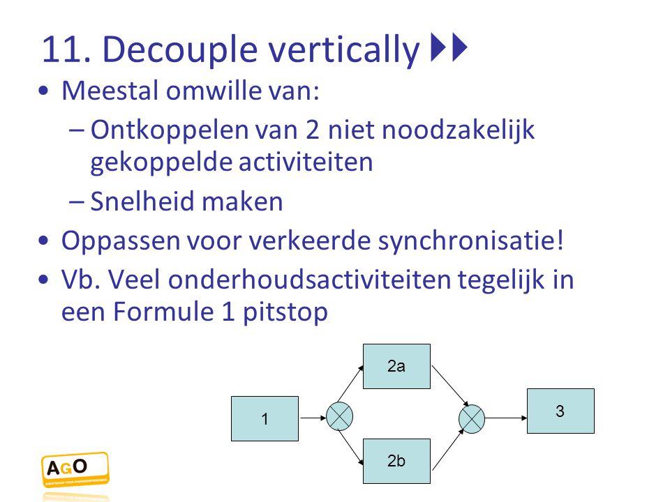 11. Decouple vertically  Meestal omwille van: –Ontkoppelen van 2 niet noodzakelijk gekoppelde activiteiten –Snelheid maken Oppassen voor verkeerde s