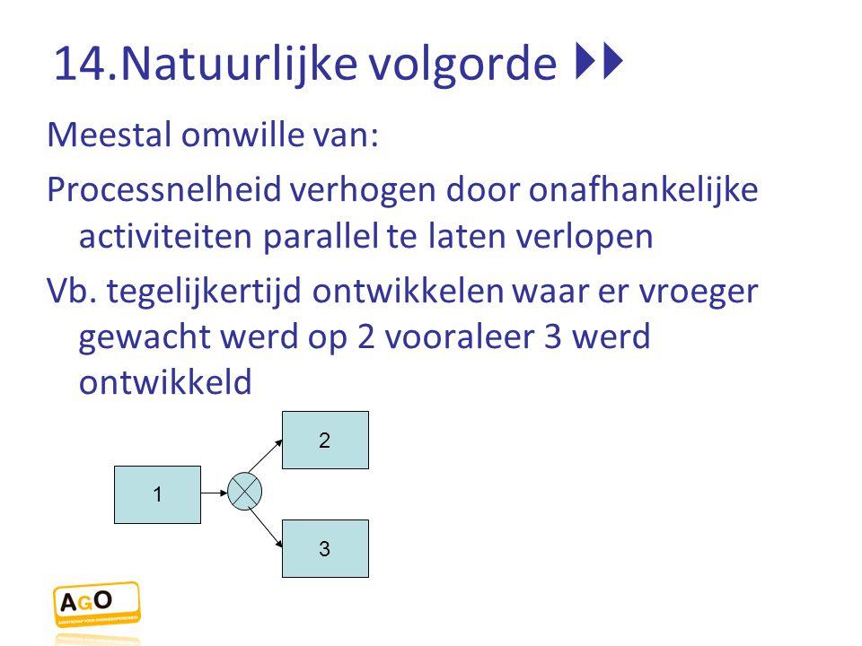 14.Natuurlijke volgorde  Meestal omwille van: Processnelheid verhogen door onafhankelijke activiteiten parallel te laten verlopen Vb. tegelijkertijd