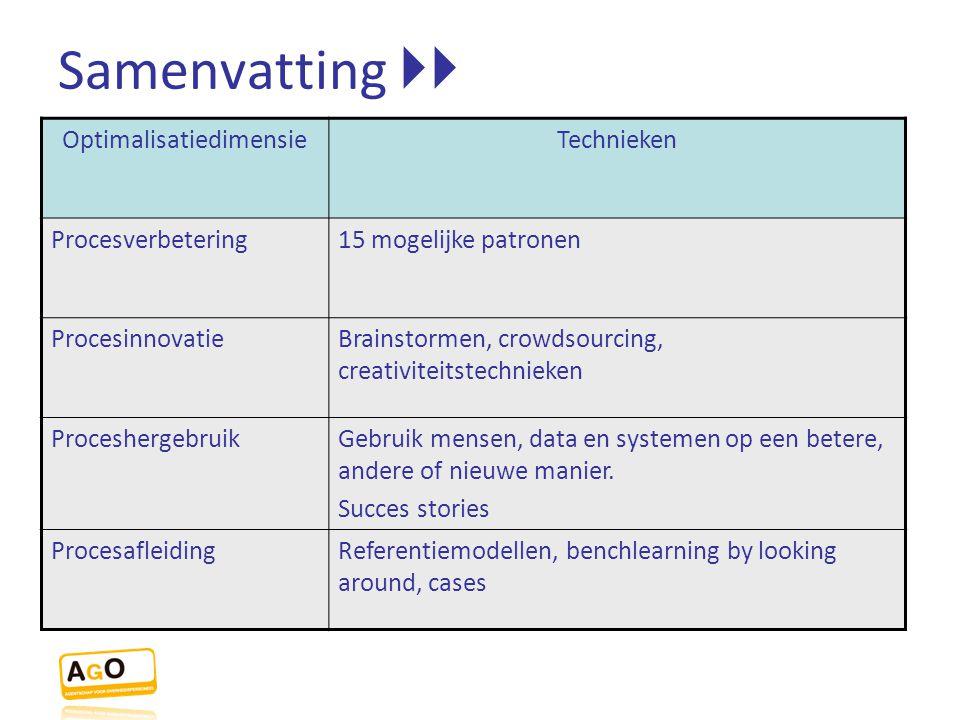 Samenvatting  OptimalisatiedimensieTechnieken Procesverbetering15 mogelijke patronen ProcesinnovatieBrainstormen, crowdsourcing, creativiteitstechni