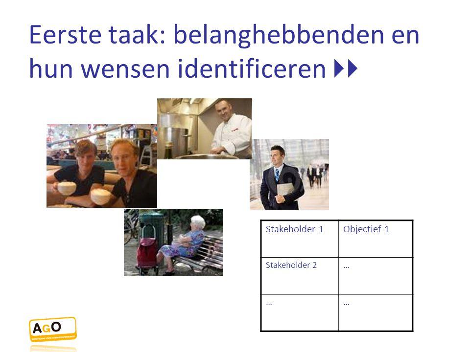 Eerste taak: belanghebbenden en hun wensen identificeren  Stakeholder 1Objectief 1 Stakeholder 2… ……