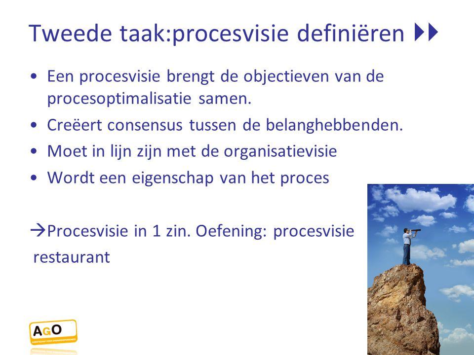 Tweede taak:procesvisie definiëren  Een procesvisie brengt de objectieven van de procesoptimalisatie samen. Creëert consensus tussen de belanghebben