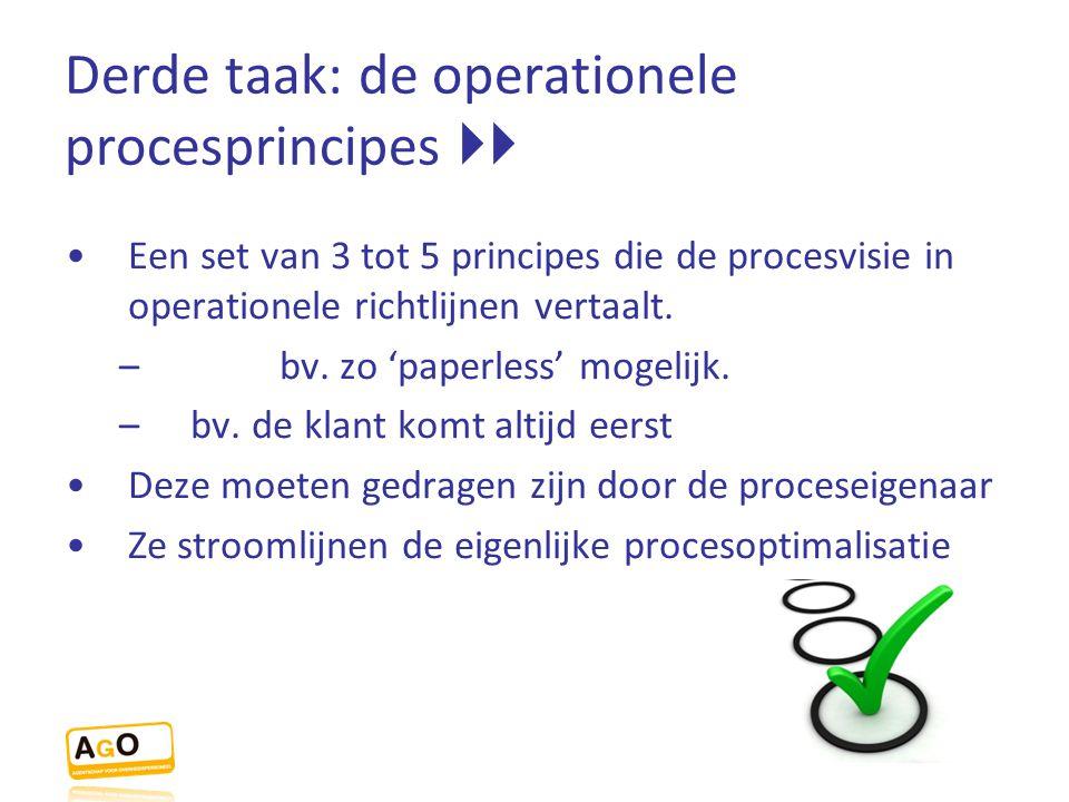 Positionering van procesoptimalisatie  Selecteren van processen Identificeren van processen Modelleren van processen Analyseren van processen Optimaliseren van processen Implementeren van processen Uitvoeren van processen Monitoren van processen