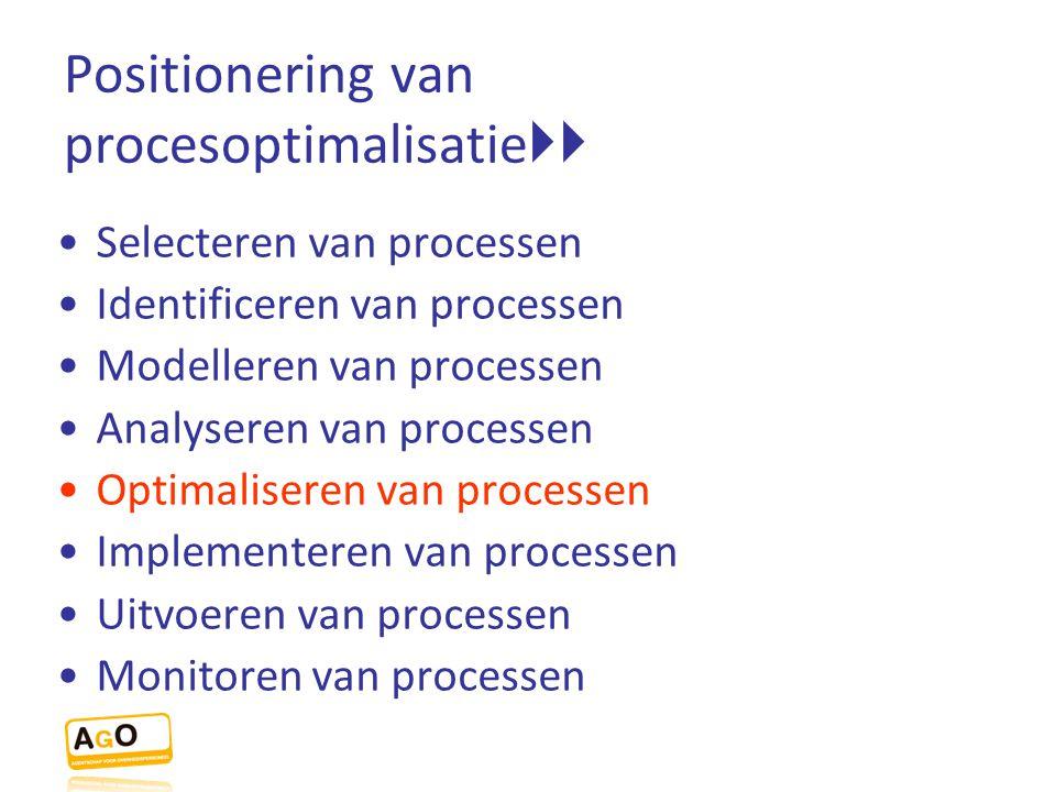Positionering van procesoptimalisatie  Selecteren van processen Identificeren van processen Modelleren van processen Analyseren van processen Optima