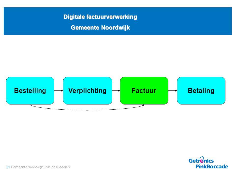 13Gemeente Noordwijk CiVision Middelen BestellingVerplichtingFactuurBetaling Digitale factuurverwerking Gemeente Noordwijk