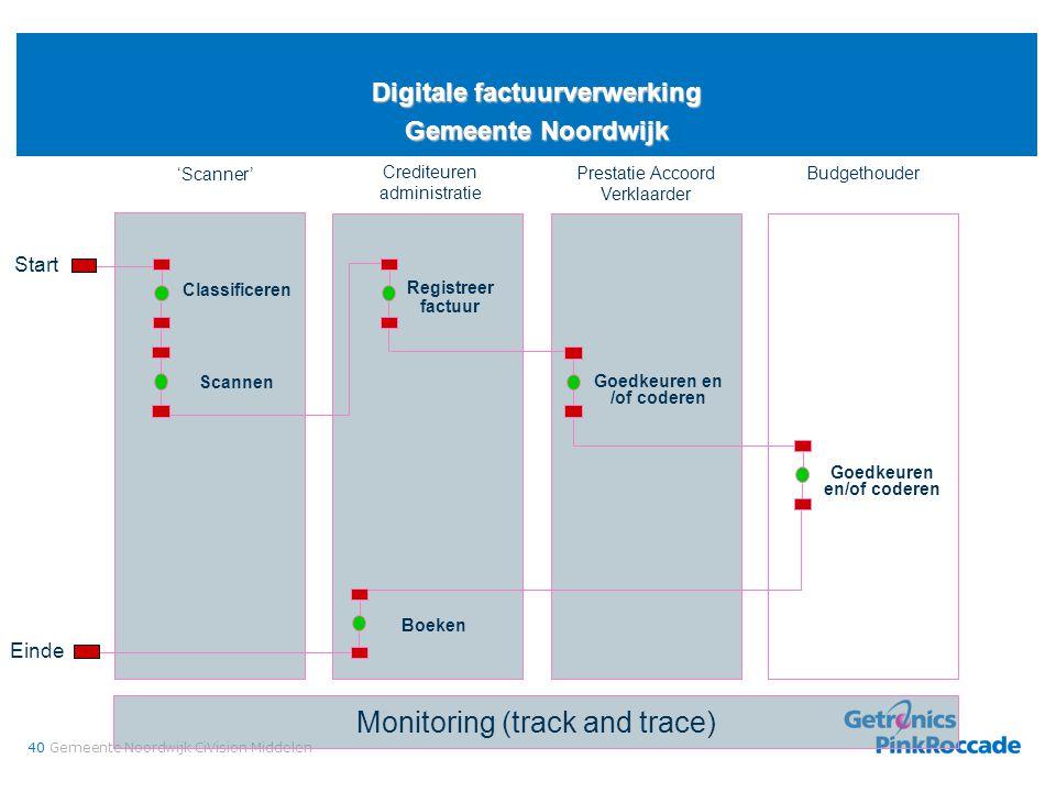 40Gemeente Noordwijk CiVision Middelen Digitale factuurverwerking Gemeente Noordwijk Monitoring (track and trace) Budgethouder Start Crediteuren admin
