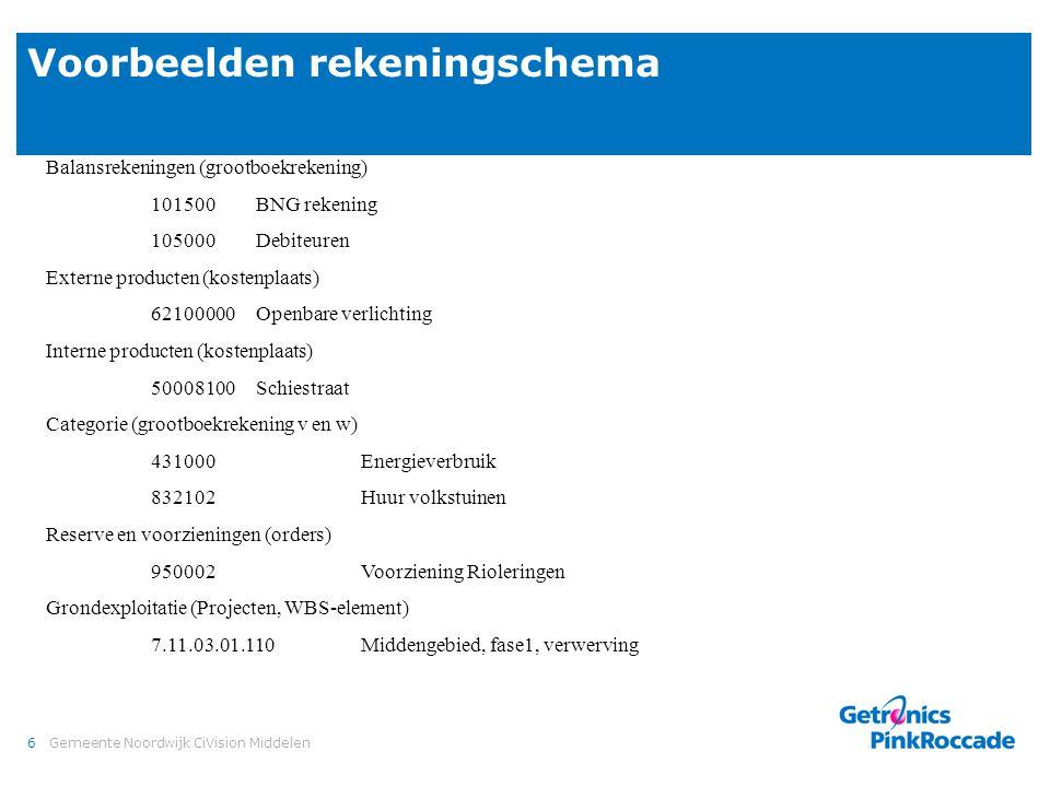 6Gemeente Noordwijk CiVision Middelen Voorbeelden rekeningschema Balansrekeningen (grootboekrekening) 101500BNG rekening 105000Debiteuren Externe prod
