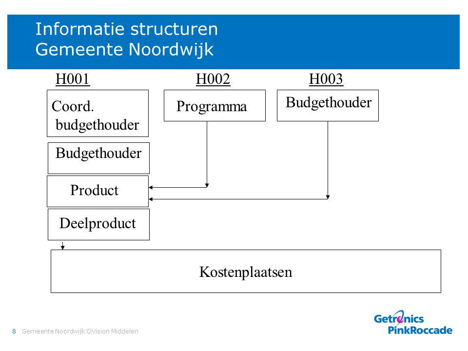 8Gemeente Noordwijk CiVision Middelen Kostenplaatsen Deelproduct Product Coord. budgethouder H001H002 Programma H003 Budgethouder Informatie structure