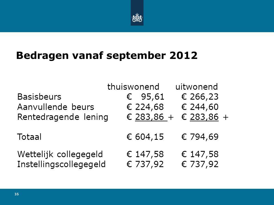 16 Bedragen vanaf september 2012 thuiswonend uitwonend Basisbeurs € 95,61€ 266,23 Aanvullende beurs€ 224,68 € 244,60 Rentedragende lening€ 283,86 +€ 2