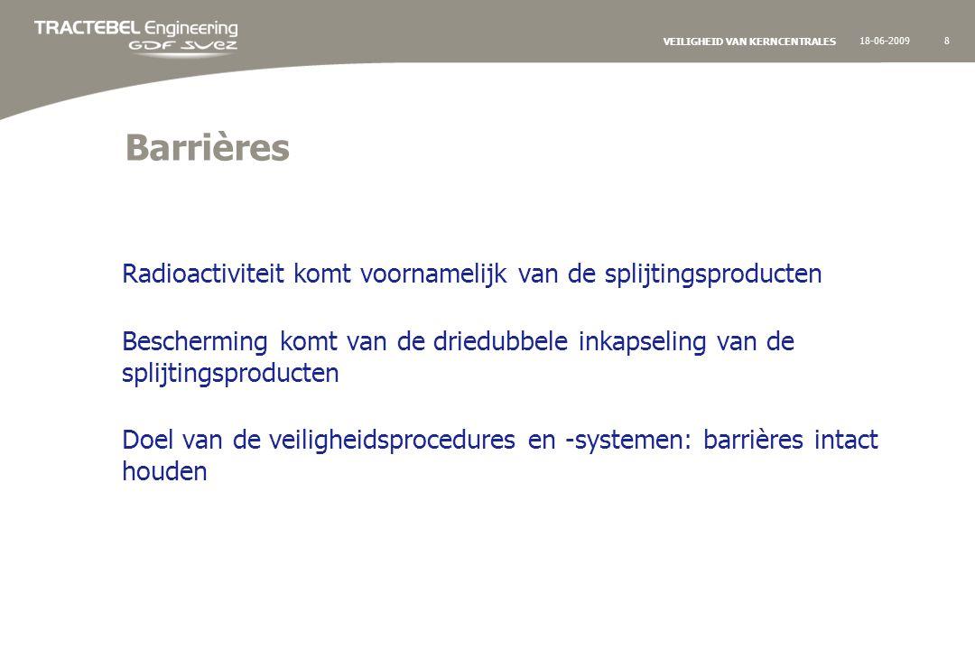 18-06-20098 VEILIGHEID VAN KERNCENTRALES Barrières Radioactiviteit komt voornamelijk van de splijtingsproducten Bescherming komt van de driedubbele inkapseling van de splijtingsproducten Doel van de veiligheidsprocedures en -systemen: barrières intact houden