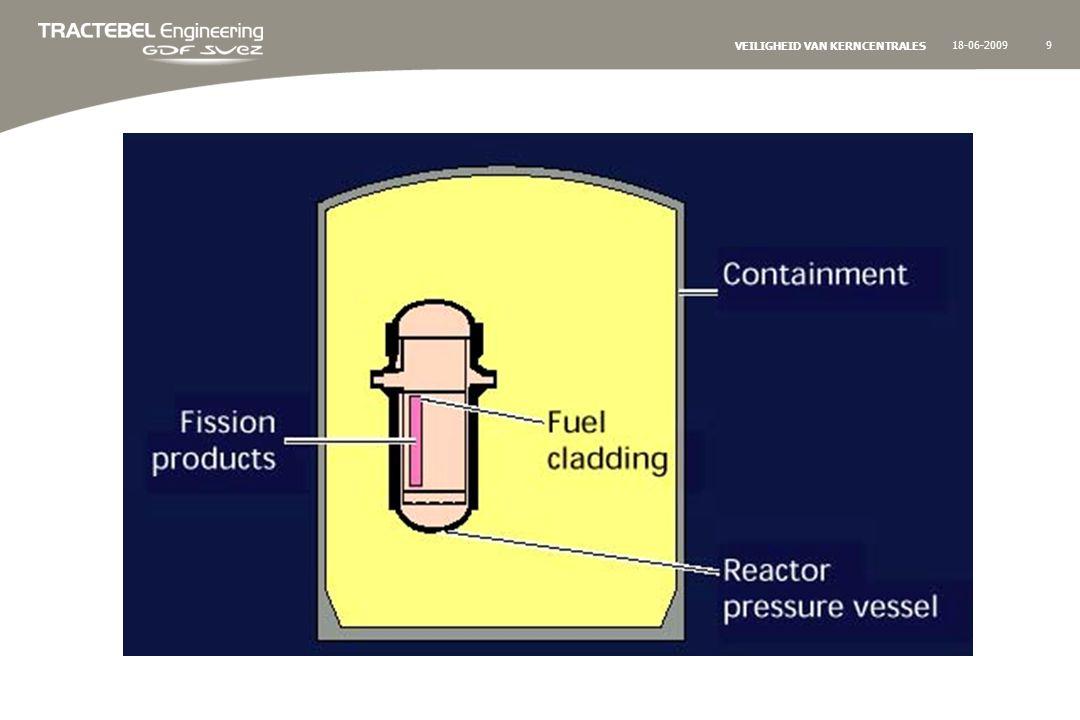 18-06-200930 VEILIGHEID VAN KERNCENTRALES Samenvatting Veiligheid van de huidige kerncentrales gebaseerd op: -Robuust en veilig ontwerp -Behoud van 3 barrières (splijtstofhuls, reactorvat, dubbelwandig reactorgebouw) -Toepassing van het principe van de verdediging in de diepte -Uitbatingsvergunning afgeleverd op basis van een Veiligheidsrapport, dat voortdurend aangepast wordt aan de werkelijke toestand (veiligheidsstudies!) -Permanente controle op de uitbating door de veiligheidsautoriteiten -Tienjaarlijkse revisies