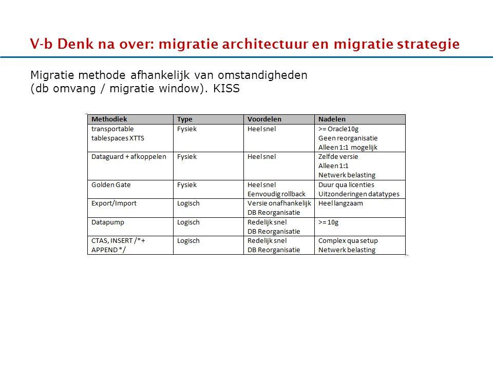 17-11-2011 V-b Denk na over: migratie architectuur en migratie strategie HHhHHh Migratie methode afhankelijk van omstandigheden (db omvang / migratie window).