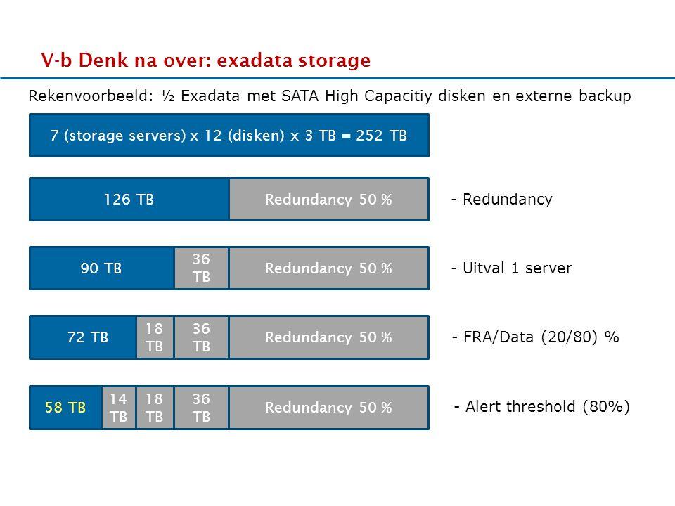 17-11-2011 V-b Denk na over: exadata storage HHhHHh Rekenvoorbeeld: ½ Exadata met SATA High Capacitiy disken en externe backup 7 (storage servers) x 12 (disken) x 3 TB = 252 TB 126 TBRedundancy 50 % 90 TBRedundancy 50 % 36 TB - Uitval 1 server - Redundancy - FRA/Data (20/80) % 72 TBRedundancy 50 % 36 TB 18 TB 58 TBRedundancy 50 % 36 TB 18 TB - Alert threshold (80%) 14 TB