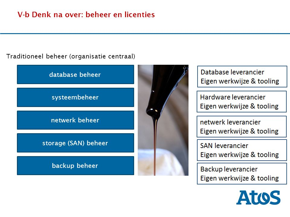 17-11-2011 V-b Denk na over: beheer en licenties OverviewThe SituationBenefitsExperience Traditioneel beheer (organisatie centraal) systeembeheer netw