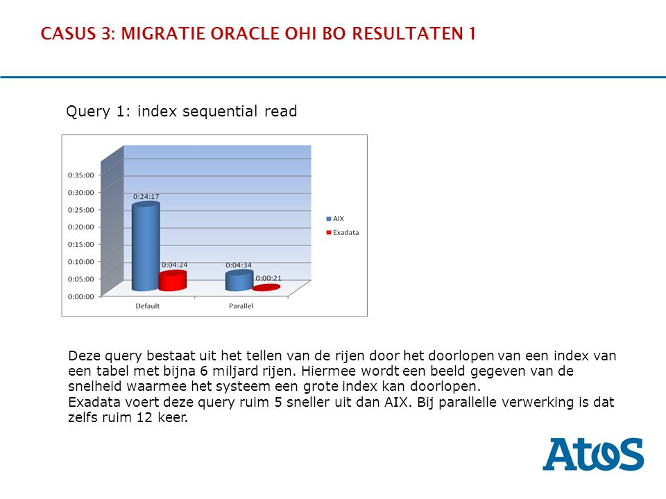 17-11-2011 CASUS 3: MIGRATIE ORACLE OHI BO RESULTATEN 1 OverviewThe SituationBenefitsExperience Query 1: index sequential read Deze query bestaat uit