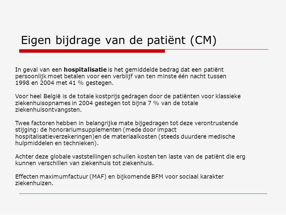 Eigen bijdrage van de patiënt (CM) In geval van een hospitalisatie is het gemiddelde bedrag dat een patiënt persoonlijk moet betalen voor een verblijf van ten minste één nacht tussen 1998 en 2004 met 41 % gestegen.