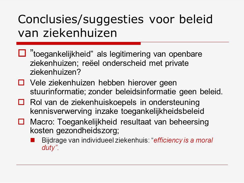 Conclusies/suggesties voor beleid van ziekenhuizen  toegankelijkheid als legitimering van openbare ziekenhuizen; reëel onderscheid met private ziekenhuizen.
