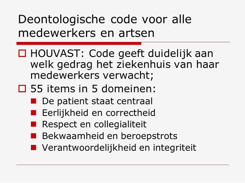 Deontologische code voor alle medewerkers en artsen  HOUVAST: Code geeft duidelijk aan welk gedrag het ziekenhuis van haar medewerkers verwacht;  55