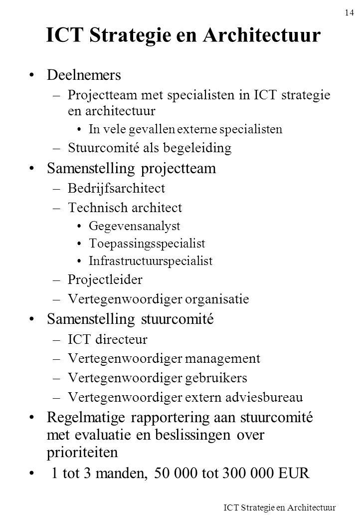 ICT Strategie en Architectuur 14 ICT Strategie en Architectuur Deelnemers –Projectteam met specialisten in ICT strategie en architectuur In vele geval