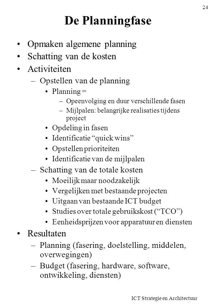 ICT Strategie en Architectuur 24 De Planningfase Opmaken algemene planning Schatting van de kosten Activiteiten –Opstellen van de planning Planning =