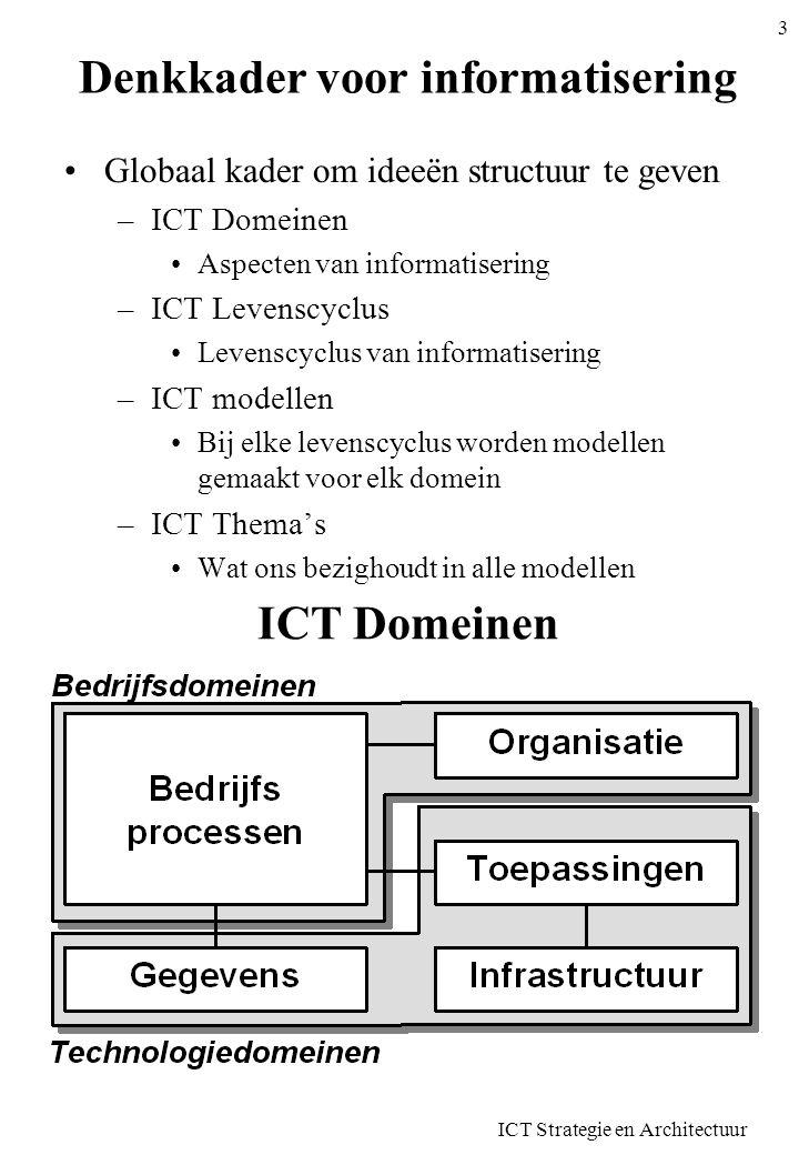 ICT Strategie en Architectuur 3 Denkkader voor informatisering Globaal kader om ideeën structuur te geven –ICT Domeinen Aspecten van informatisering –
