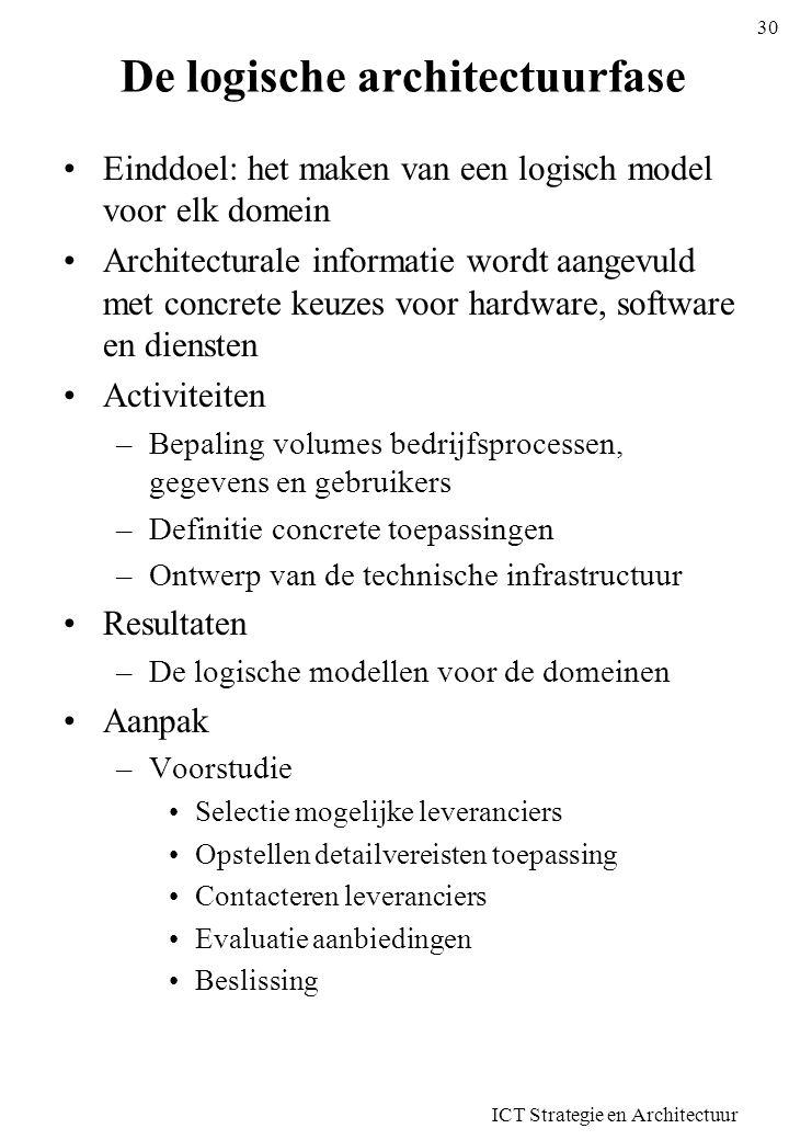 ICT Strategie en Architectuur 30 De logische architectuurfase Einddoel: het maken van een logisch model voor elk domein Architecturale informatie word