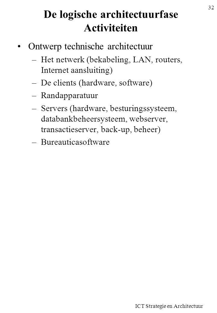 ICT Strategie en Architectuur 32 De logische architectuurfase Activiteiten Ontwerp technische architectuur –Het netwerk (bekabeling, LAN, routers, Int