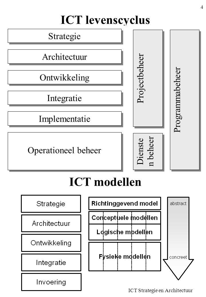 ICT Strategie en Architectuur 4 ICT levenscyclus Strategie Architectuur Ontwikkeling Integratie Implementatie Operationeel beheer Projectbeheer Dienst
