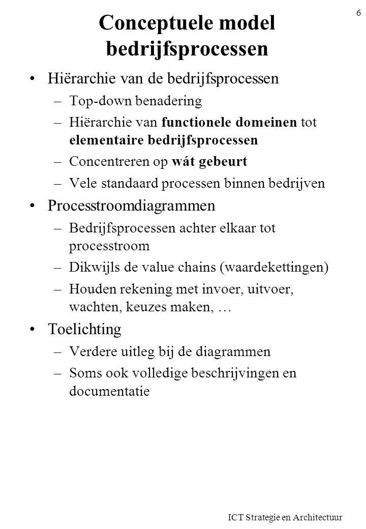 ICT Strategie en Architectuur 6 Conceptuele model bedrijfsprocessen Hiërarchie van de bedrijfsprocessen –Top-down benadering –Hiërarchie van functione