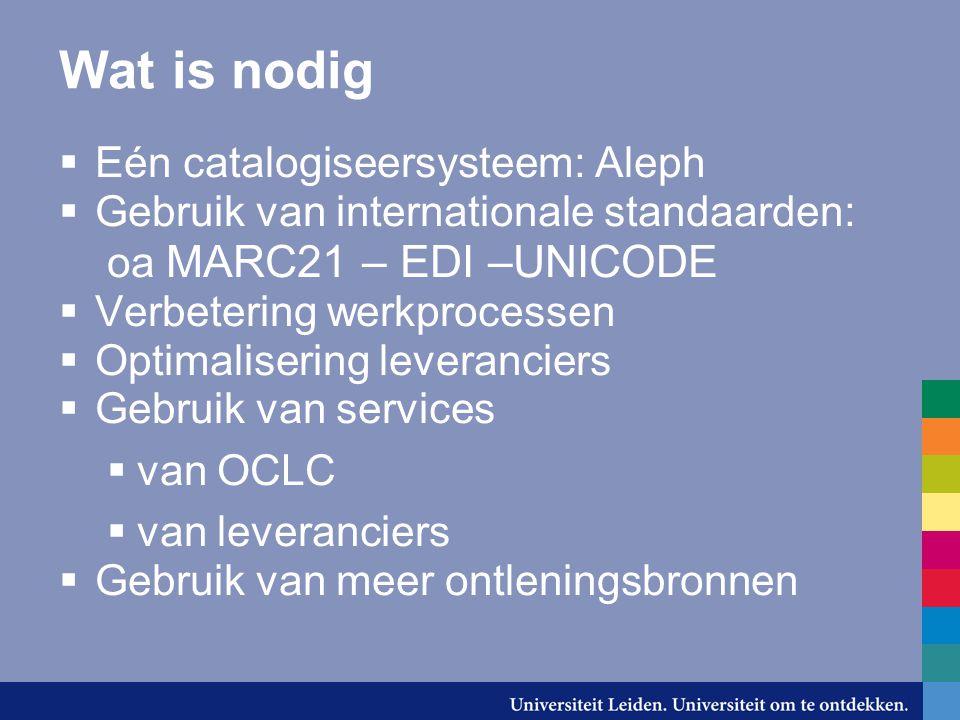 Wat is nodig  Eén catalogiseersysteem: Aleph  Gebruik van internationale standaarden: oa MARC21 – EDI –UNICODE  Verbetering werkprocessen  Optimal