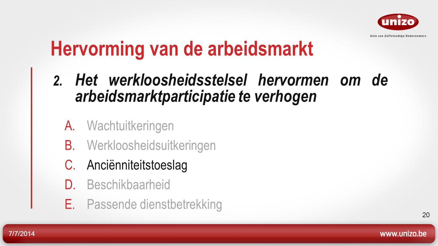 7/7/2014 20 Hervorming van de arbeidsmarkt 2.