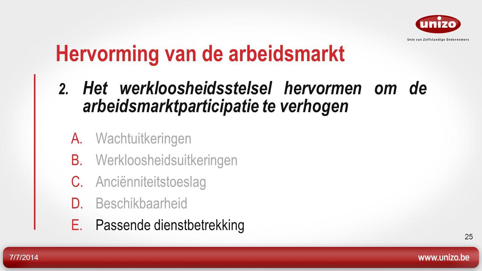 7/7/2014 25 Hervorming van de arbeidsmarkt 2.