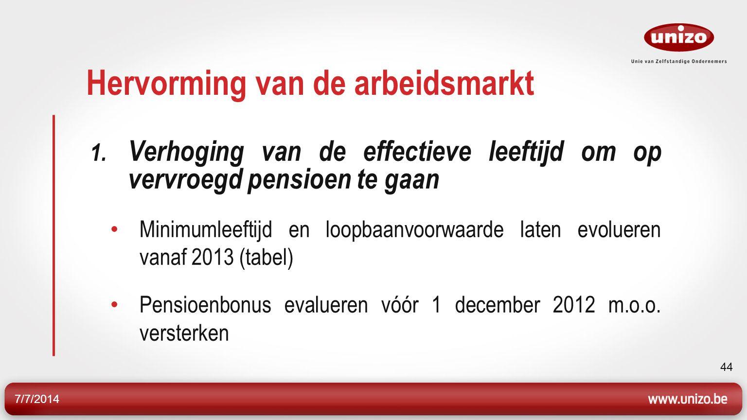 7/7/2014 44 Hervorming van de arbeidsmarkt 1.
