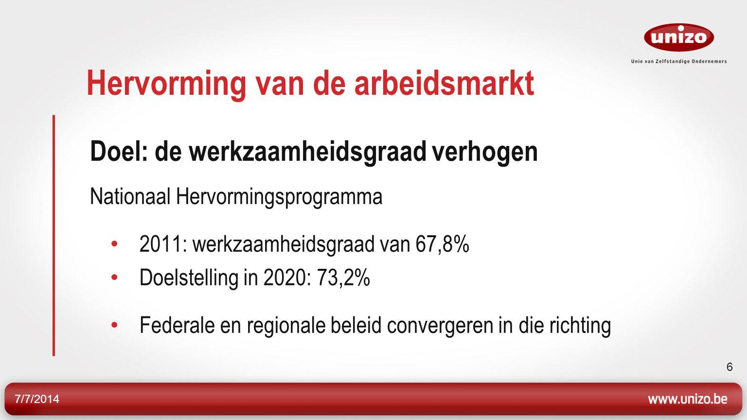 7/7/2014 6 Hervorming van de arbeidsmarkt Doel: de werkzaamheidsgraad verhogen Nationaal Hervormingsprogramma 2011: werkzaamheidsgraad van 67,8% Doelstelling in 2020: 73,2% Federale en regionale beleid convergeren in die richting