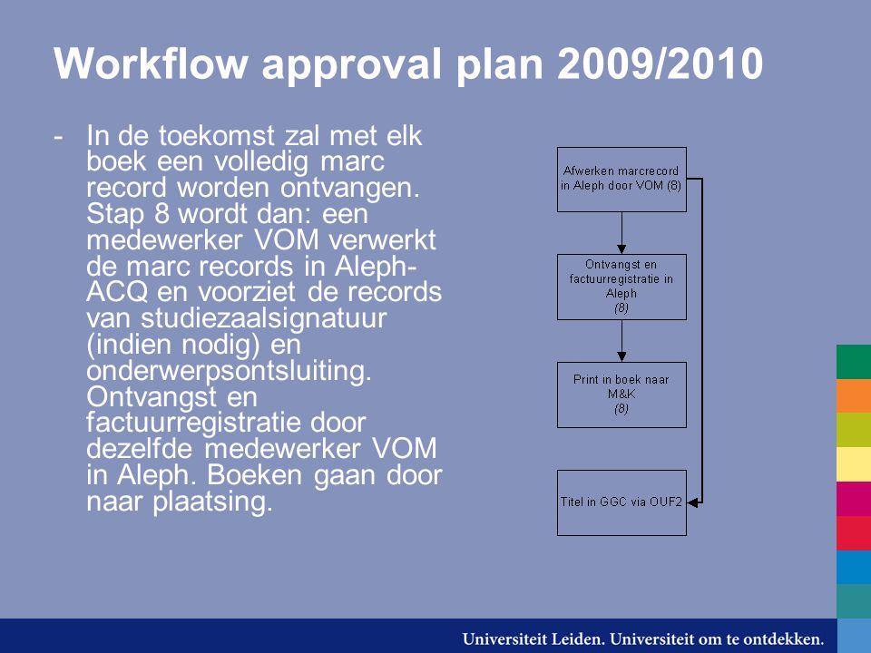 Workflow approval plan 2009/2010 -In de toekomst zal met elk boek een volledig marc record worden ontvangen.