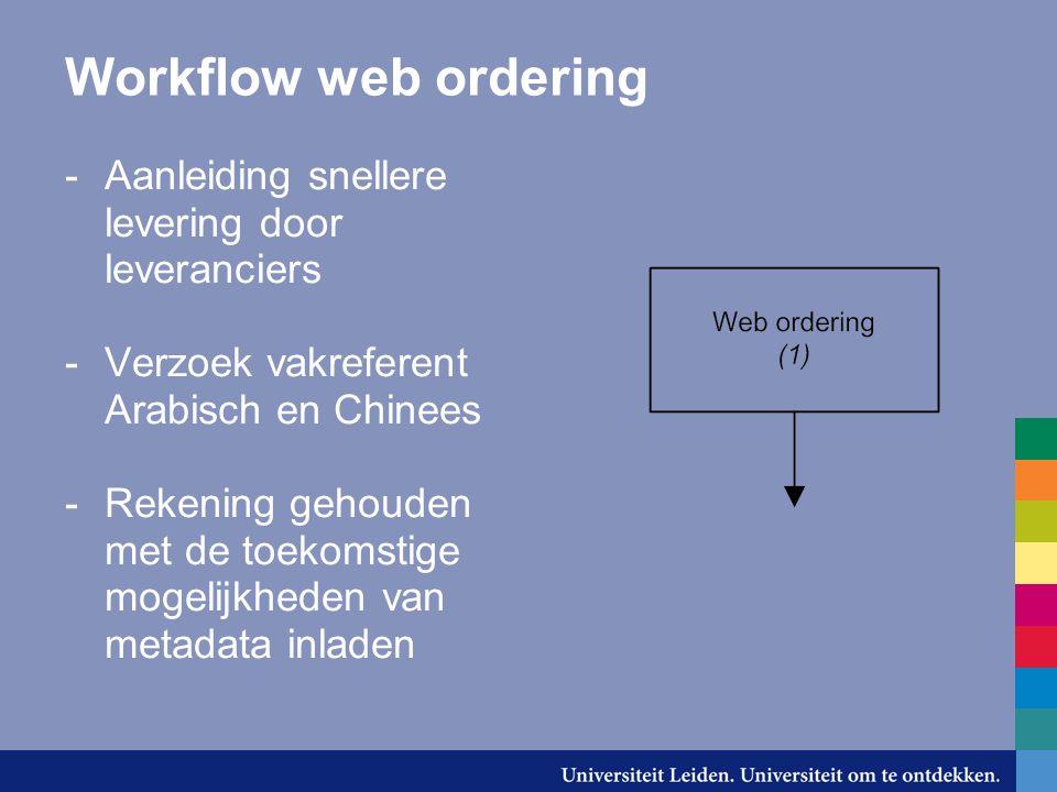 Workflow web ordering -Aanleiding snellere levering door leveranciers -Verzoek vakreferent Arabisch en Chinees -Rekening gehouden met de toekomstige mogelijkheden van metadata inladen