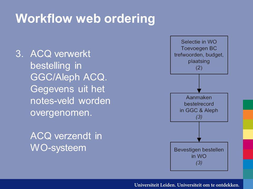 Workflow web ordering 3.ACQ verwerkt bestelling in GGC/Aleph ACQ.