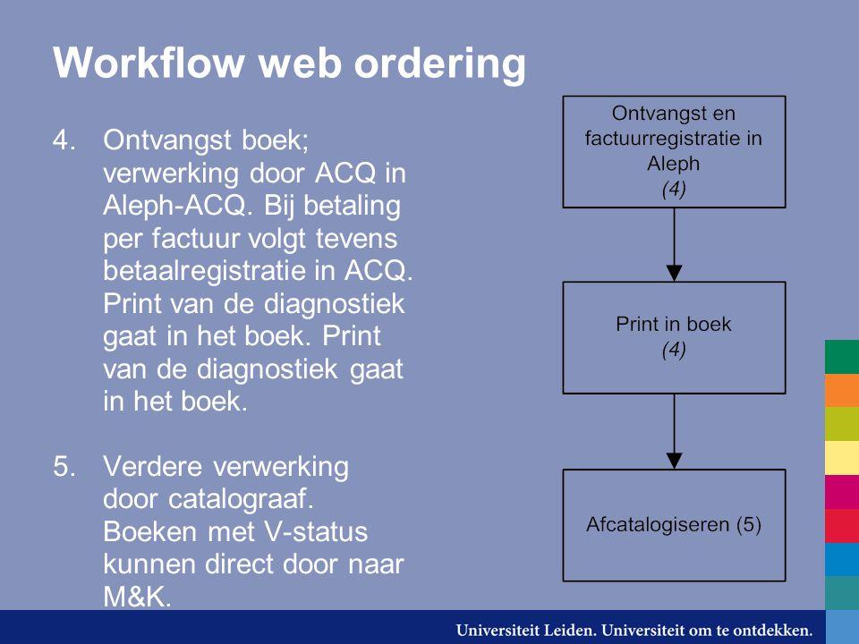 Workflow web ordering 4.Ontvangst boek; verwerking door ACQ in Aleph-ACQ.