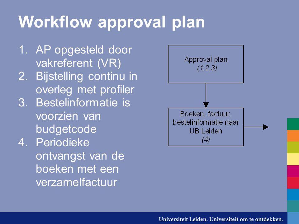 Workflow approval plan 1.AP opgesteld door vakreferent (VR) 2.Bijstelling continu in overleg met profiler 3.Bestelinformatie is voorzien van budgetcode 4.Periodieke ontvangst van de boeken met een verzamelfactuur