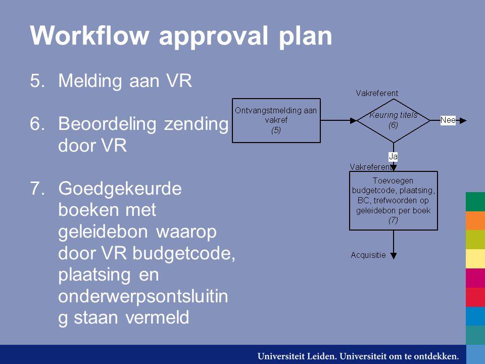 Workflow approval plan 5.Melding aan VR 6.Beoordeling zending door VR 7.Goedgekeurde boeken met geleidebon waarop door VR budgetcode, plaatsing en onderwerpsontsluitin g staan vermeld