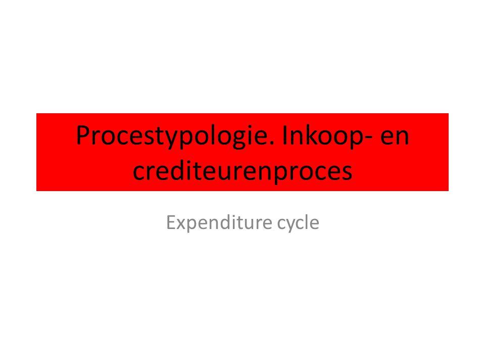 Procestypologie. Inkoop- en crediteurenproces Expenditure cycle