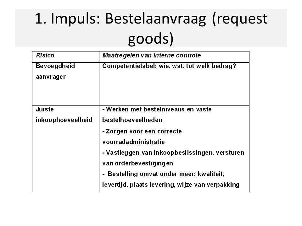 1. Impuls: Bestelaanvraag (request goods)